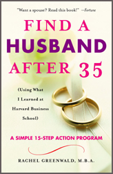 find a husband